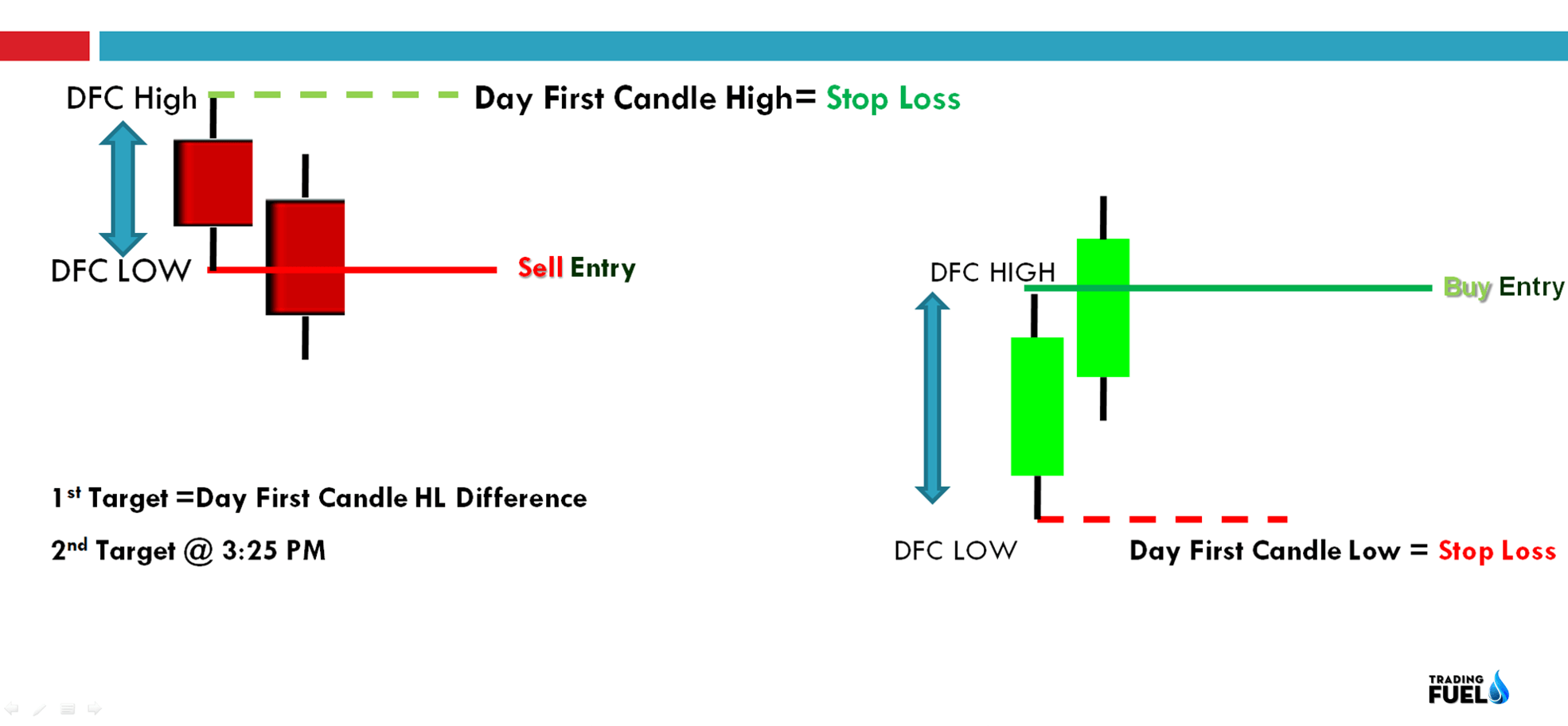 Intraday-Trading-Techniques-Break-Out-Strategy1