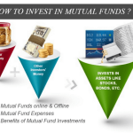 How to Invest in Mutual Fund