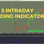 Most Accurate intraday trading indicators
