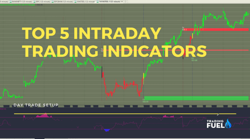 Most Accurate Intraday Trading Indicators | Amibroker Code
