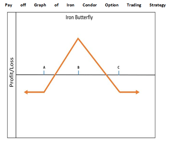 Option-Trading-Strategy-1
