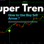 What is Supertrend Indicator