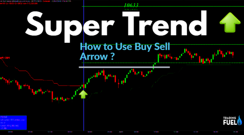 Supertrend Indicator | How to Use, Formula, Strategy
