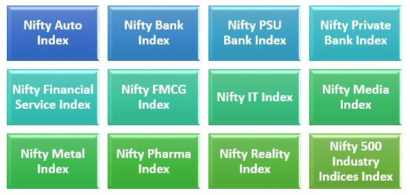 12 different sectoral indices