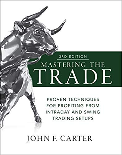 Intraday trading books