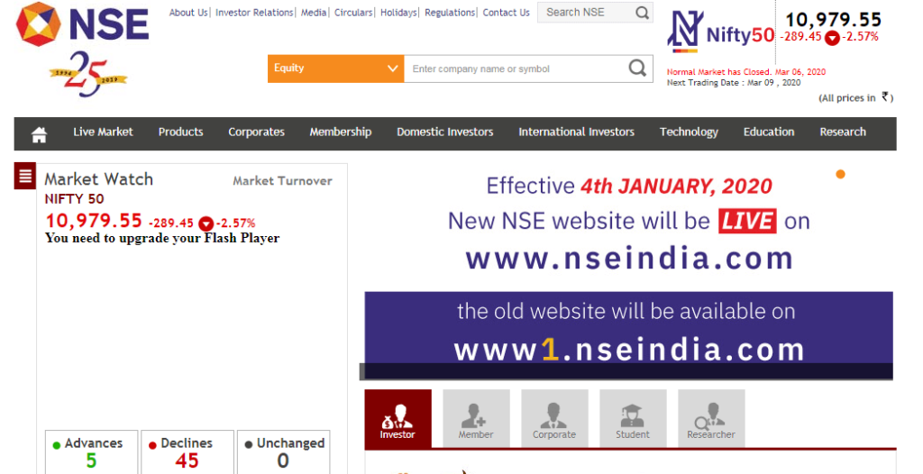 NSE Index