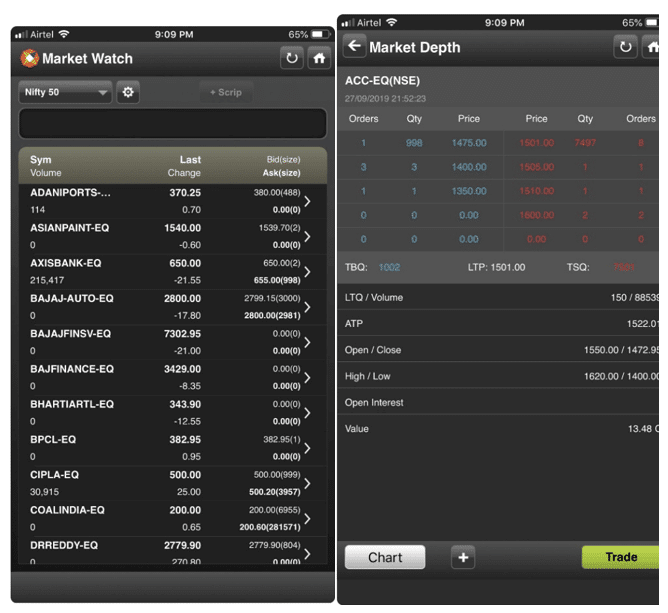 5. NSE Mobile Trading - Trusted Stock Market App