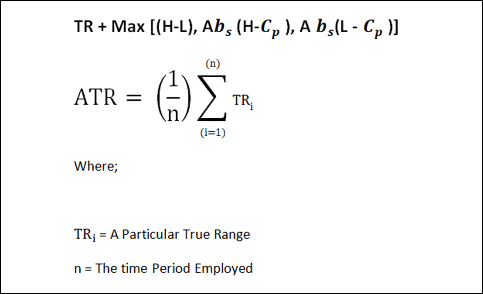 The formula of ATR Indicator