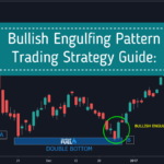 Bullish Engulfing Pattern Trading Strategy Guide