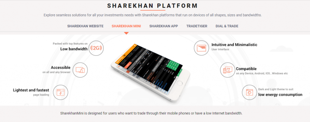 introduction of Sharekhan MINI Application