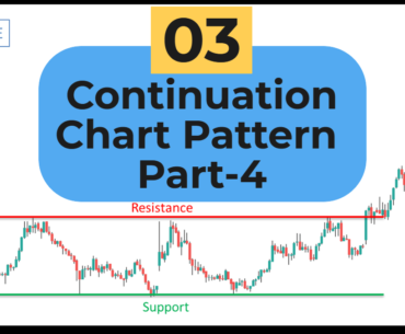 Continuation Chart Pattern Part-4 Triangle Pattern, Flag Pattern & More..