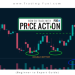What Is Price Action Trading