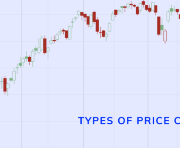 Types of Price Charts