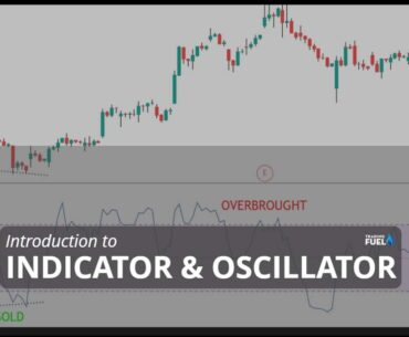 Introduction to Indicator and Oscillator