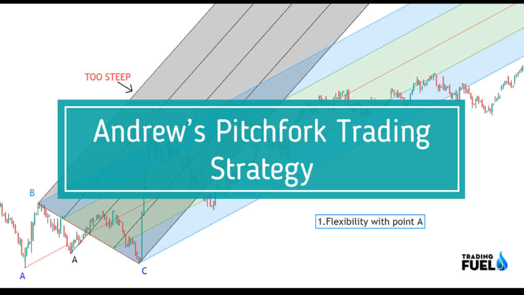 Andrew's Pitchfork Trading Strategy