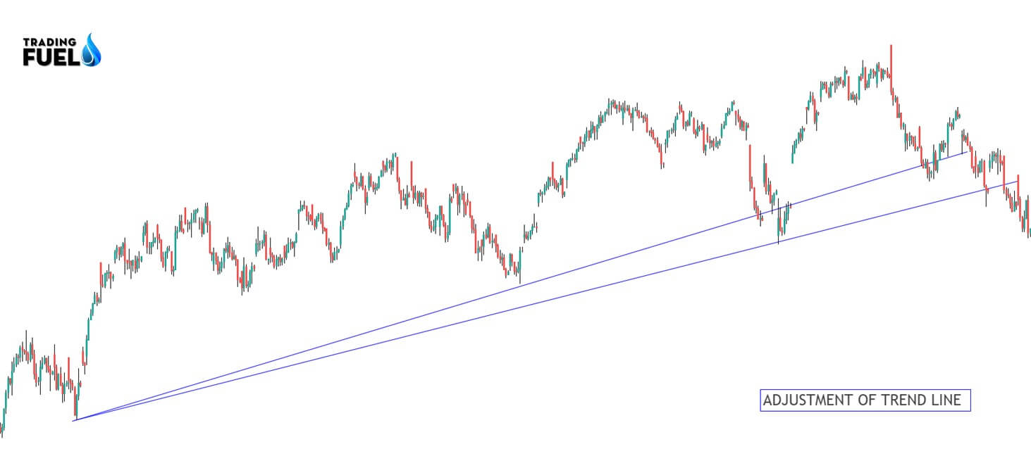 How-to-draw-a-Trend-Line