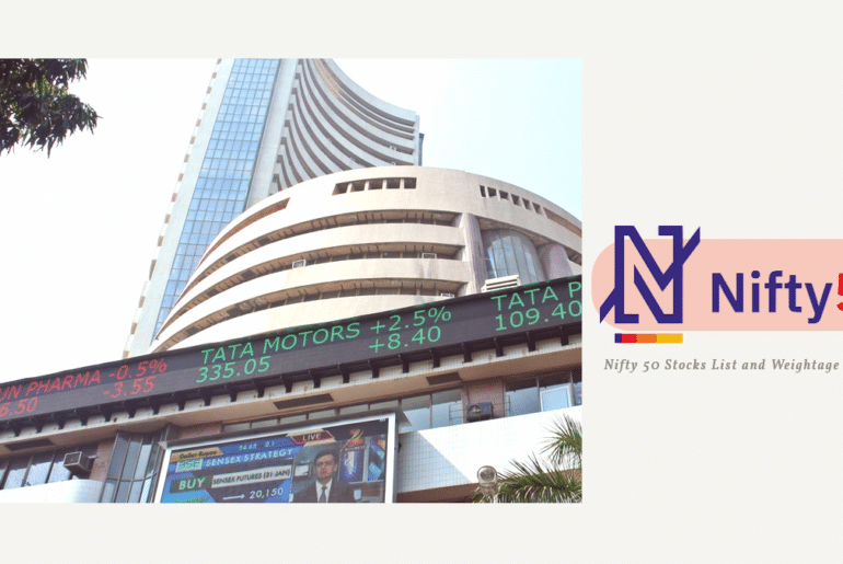Nifty 50 Stock List With Weightage - 2021