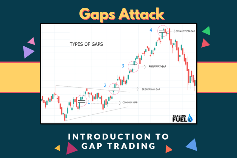 Gap Theory Trading Strategies